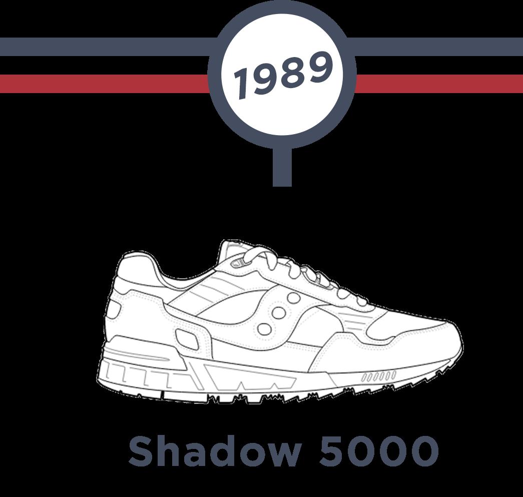 Shadow 5000 Vector