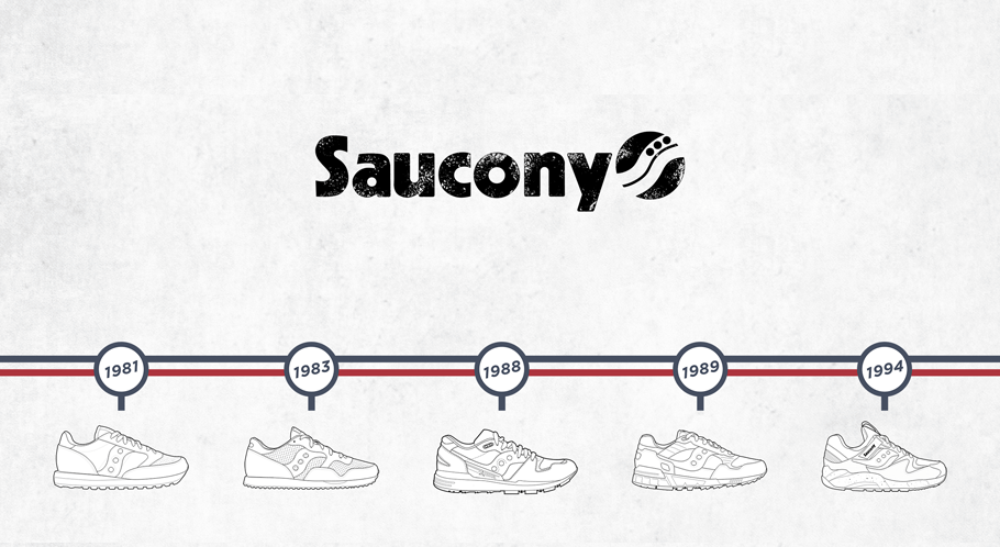 Saucony Originals Decades