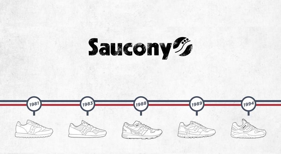 Saucony Originals Decades
