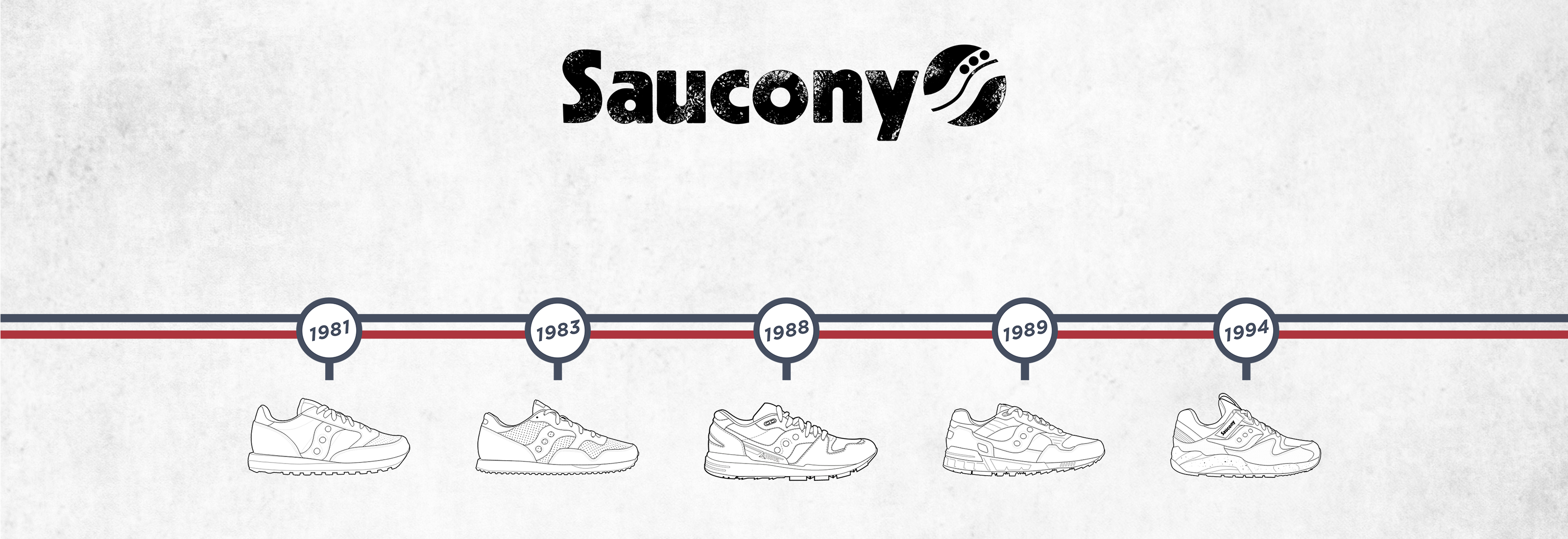 Saucony Decades