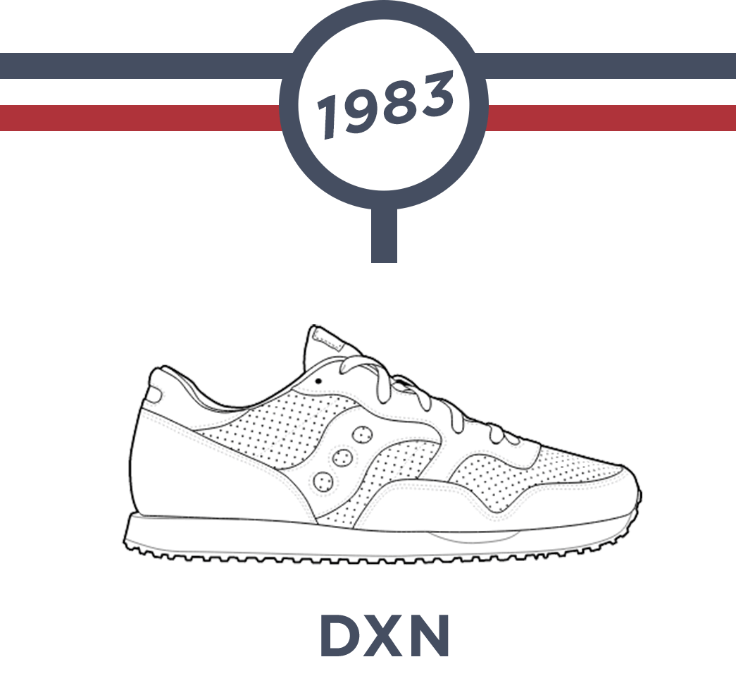 DXN Vector