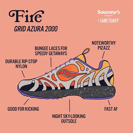 FIRE. Grid Azura 2000 tooltips.