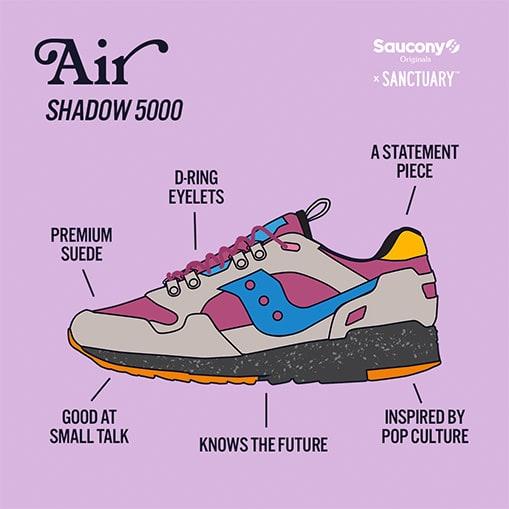 AIR. Shadow 5000 tooltips.